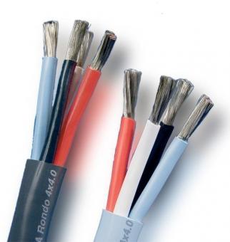 Supra Cables Rondo Lautsprecherkabel 4 x 4,0mm², - Meterware Anthrazit